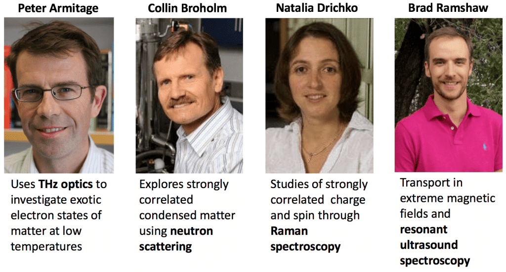 spectroscopy team members